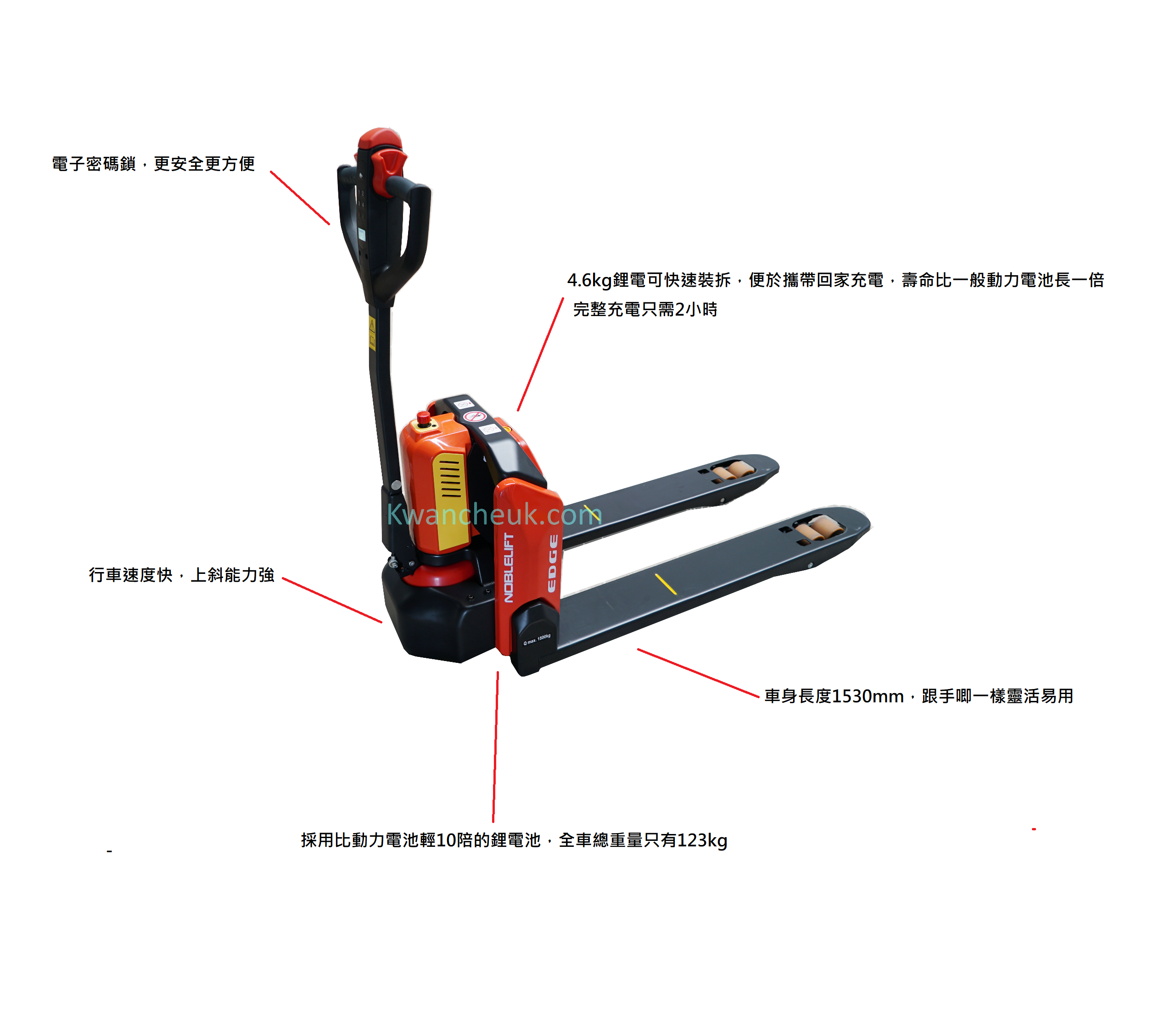A4 - Kwancheuk Pallet Truck Engineering Company